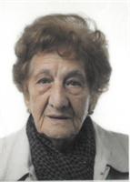 Anna Balostro