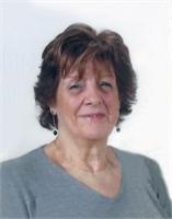 MARINA DE MICHELI