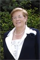 Mirella Marziano