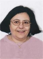 CAROLINA CENSORI