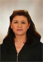 Dolores Caroli